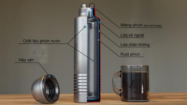 Cấu tạo và nguyên lý giữ nhiệt của phích nước