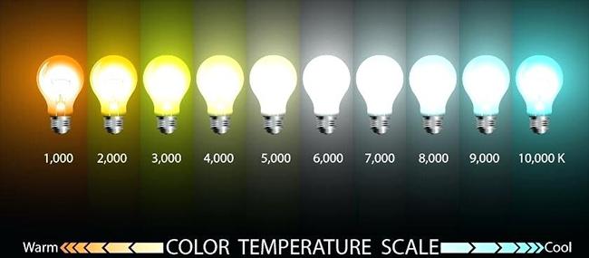 Đèn chiếu sáng và nhiệt độ màu Kelvins